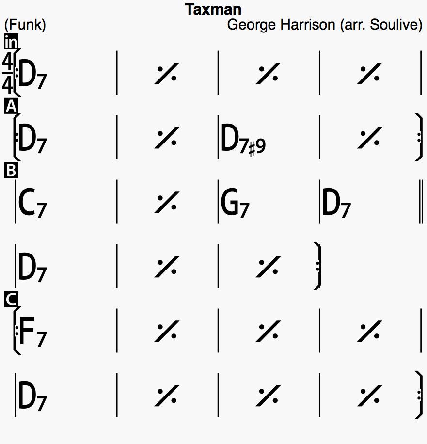 Taxman-Chart